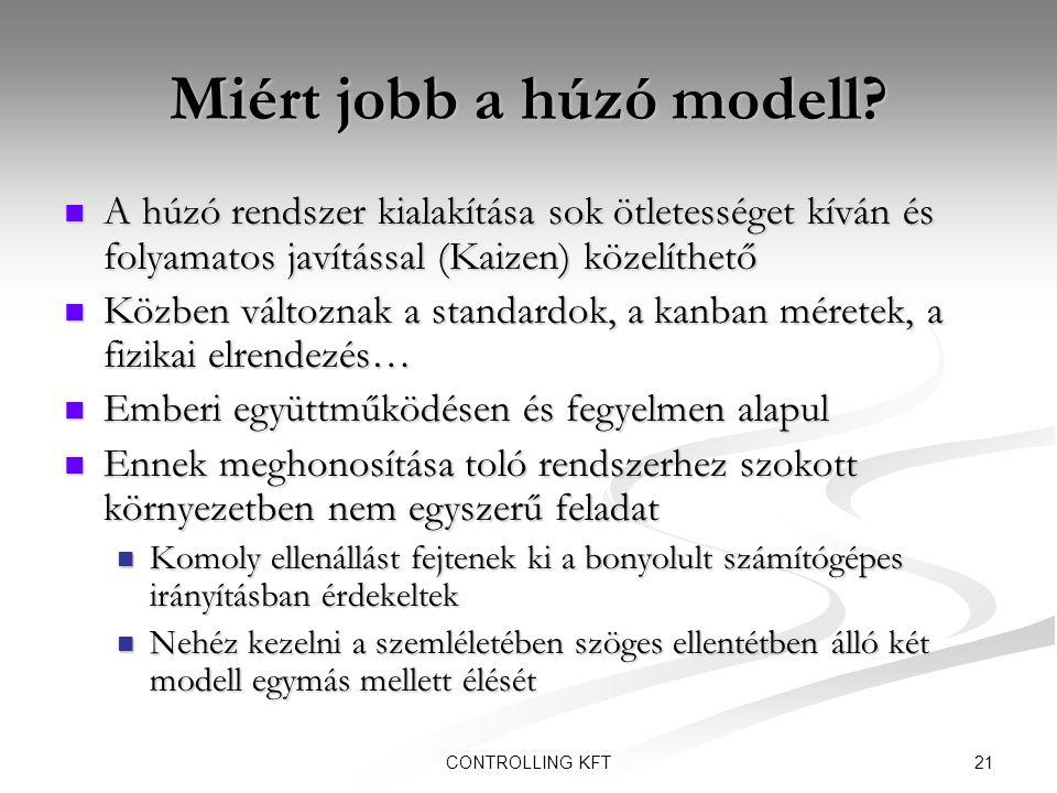21CONTROLLING KFT Miért jobb a húzó modell?  A húzó rendszer kialakítása sok ötletességet kíván és folyamatos javítással (Kaizen) közelíthető  Közbe