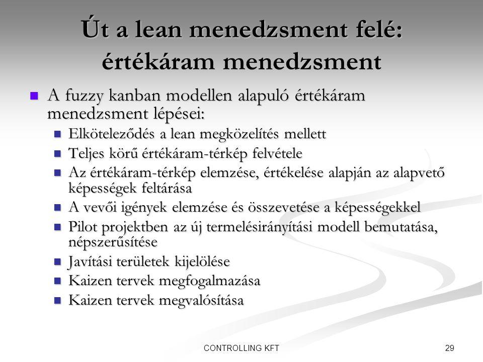 29CONTROLLING KFT Út a lean menedzsment felé: értékáram menedzsment  A fuzzy kanban modellen alapuló értékáram menedzsment lépései:  Elköteleződés a