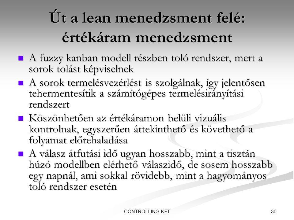 30CONTROLLING KFT Út a lean menedzsment felé: értékáram menedzsment  A fuzzy kanban modell részben toló rendszer, mert a sorok tolást képviselnek  A