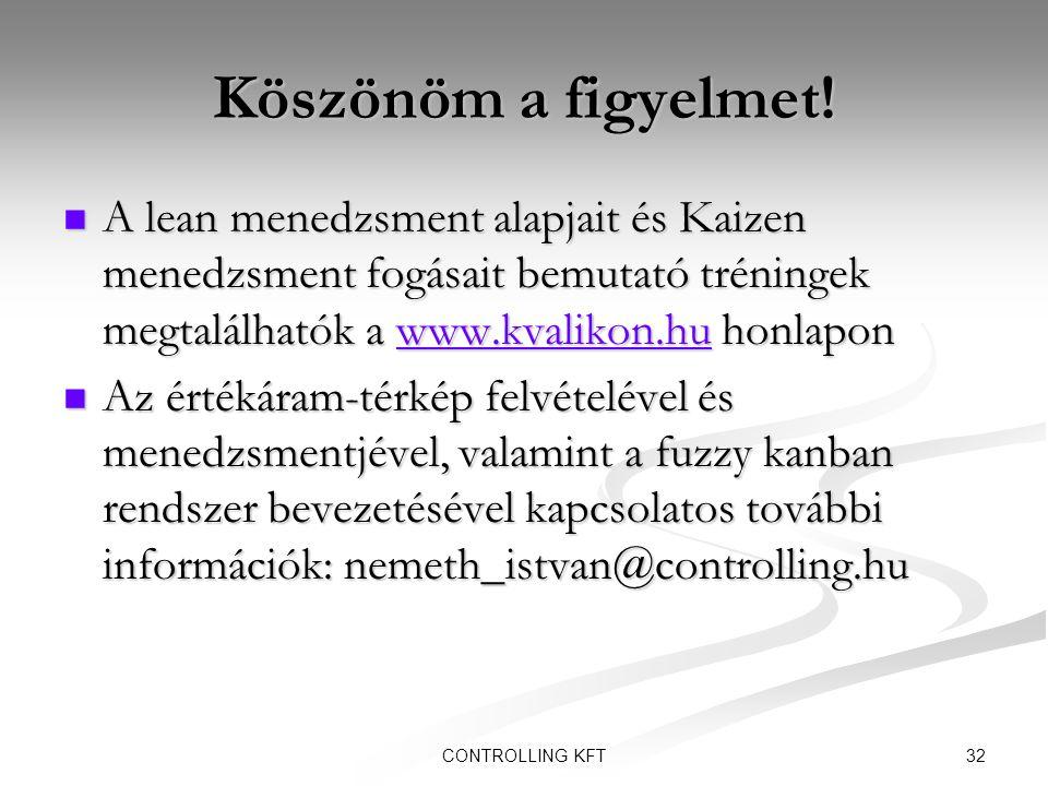 32CONTROLLING KFT Köszönöm a figyelmet!  A lean menedzsment alapjait és Kaizen menedzsment fogásait bemutató tréningek megtalálhatók a www.kvalikon.h
