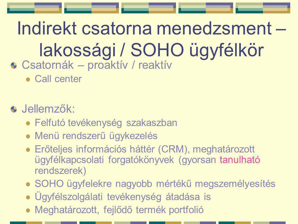Indirekt csatorna menedzsment – lakossági / SOHO ügyfélkör Csatornák – proaktív / reaktív  Call center Jellemzők:  Felfutó tevékenység szakaszban  Menü rendszerű ügykezelés  Erőteljes információs háttér (CRM), meghatározott ügyfélkapcsolati forgatókönyvek (gyorsan tanulható rendszerek)  SOHO ügyfelekre nagyobb mértékű megszemélyesítés  Ügyfélszolgálati tevékenység átadása is  Meghatározott, fejlődő termék portfolió