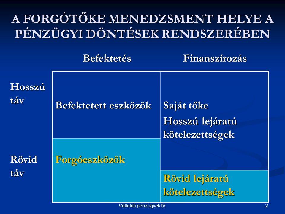 13Vállalati pénzügyek IV.