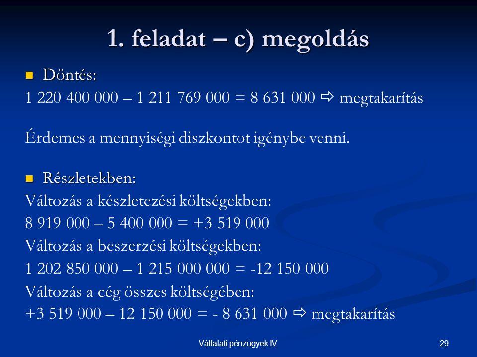 29Vállalati pénzügyek IV.  Döntés: 1 220 400 000 – 1 211 769 000 = 8 631 000  megtakarítás Érdemes a mennyiségi diszkontot igénybe venni.  Részlete