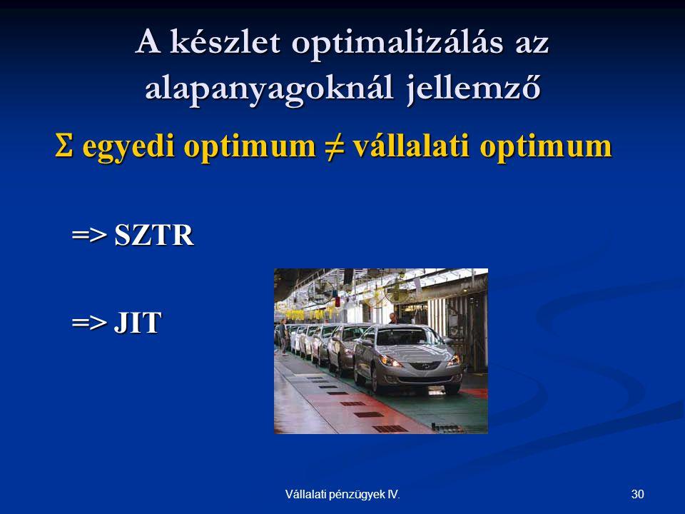 30Vállalati pénzügyek IV. A készlet optimalizálás az alapanyagoknál jellemző Ʃ egyedi optimum ≠ vállalati optimum => SZTR => SZTR => JIT => JIT