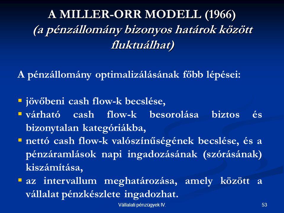 53Vállalati pénzügyek IV. A MILLER-ORR MODELL (1966) (a pénzállomány bizonyos határok között fluktuálhat) A pénzállomány optimalizálásának főbb lépése