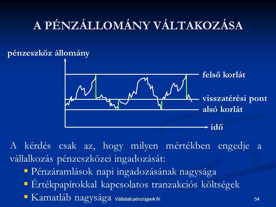 54Vállalati pénzügyek IV. A PÉNZÁLLOMÁNY VÁLTAKOZÁSA idő pénzeszköz állomány visszatérési pont alsó korlát felső korlát A kérdés csak az, hogy milyen