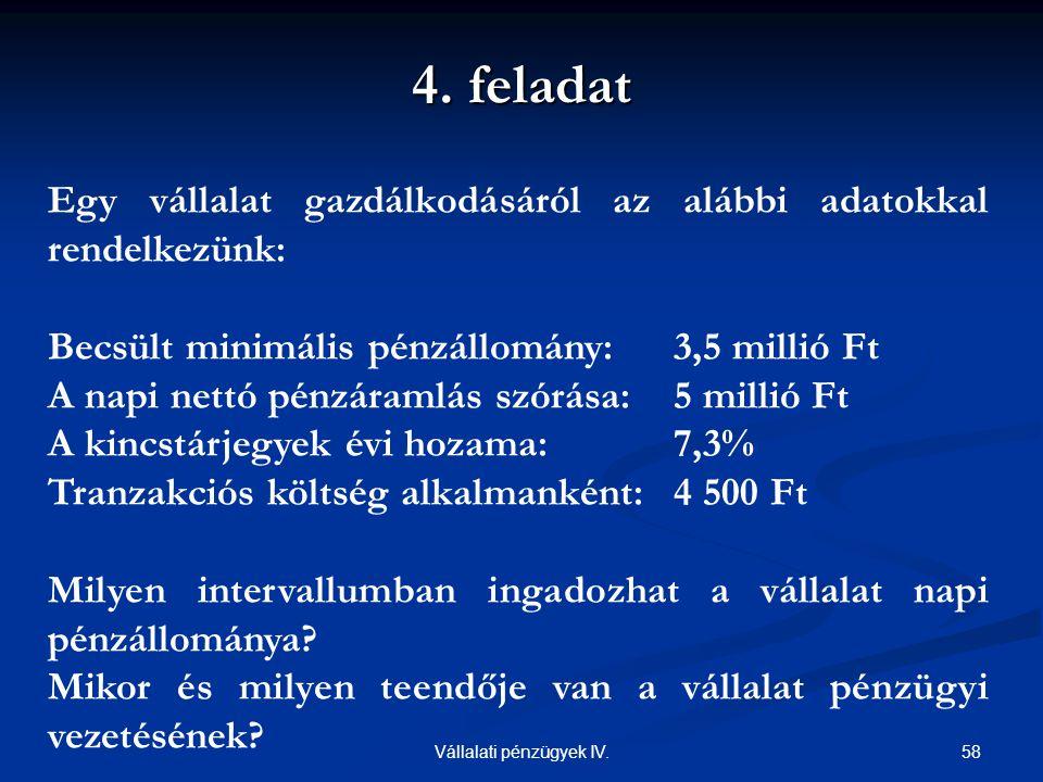 58Vállalati pénzügyek IV. 4. feladat Egy vállalat gazdálkodásáról az alábbi adatokkal rendelkezünk: Becsült minimális pénzállomány:3,5 millió Ft A nap