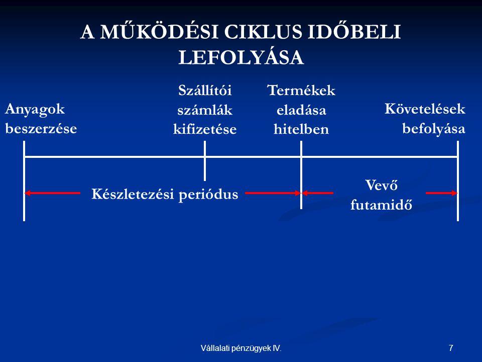 8Vállalati pénzügyek IV.