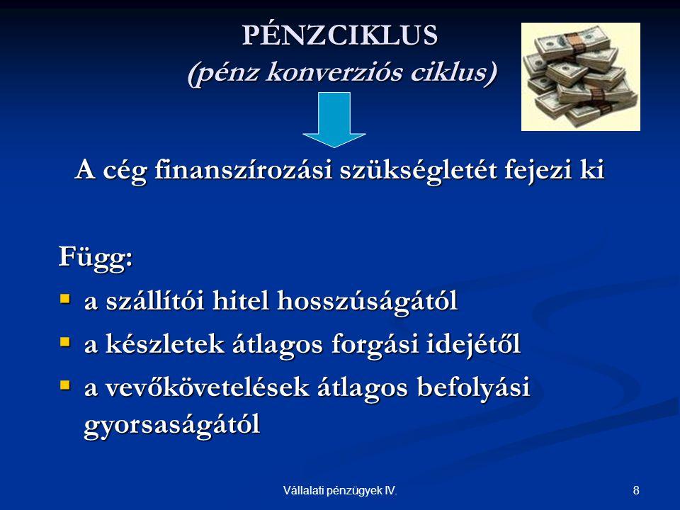 29Vállalati pénzügyek IV.