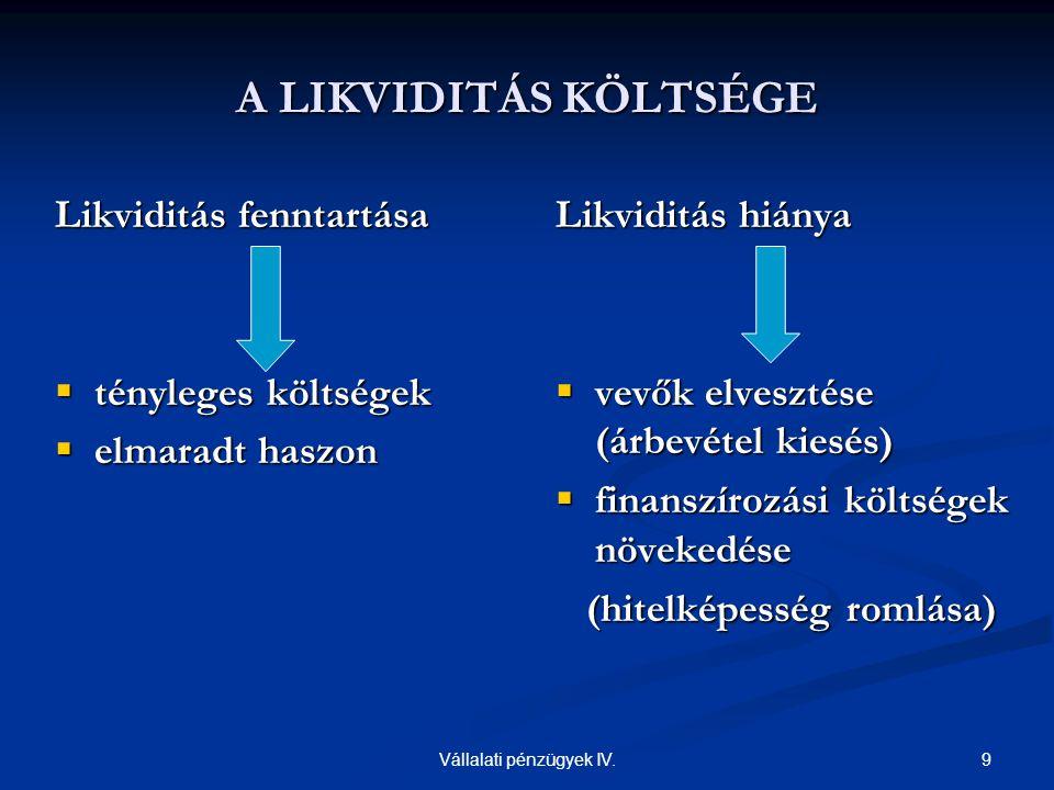 10Vállalati pénzügyek IV.