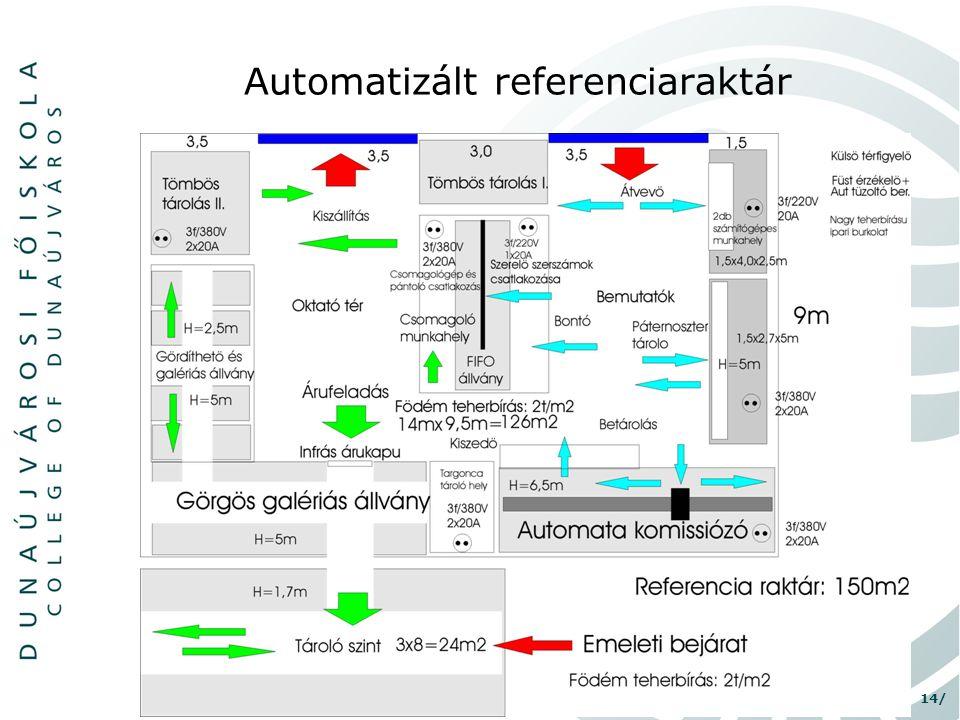 14/ Automatizált referenciaraktár