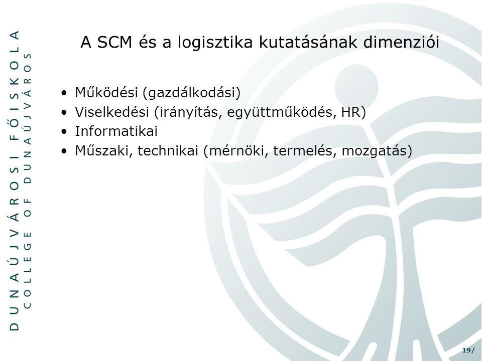 19/ A SCM és a logisztika kutatásának dimenziói •Működési (gazdálkodási) •Viselkedési (irányítás, együttműködés, HR) •Informatikai •Műszaki, technikai