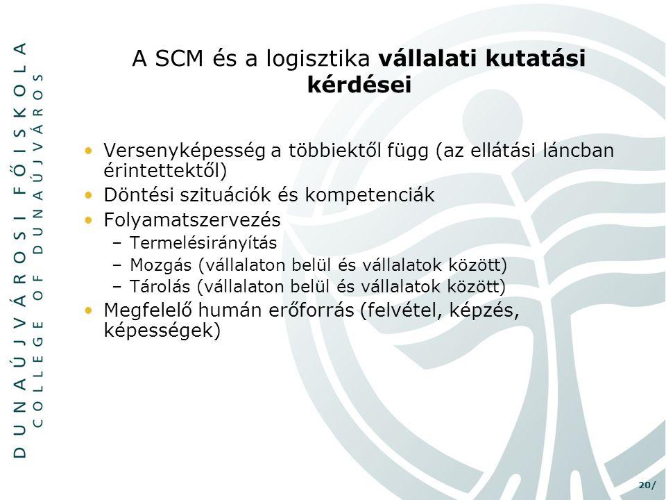 20/ A SCM és a logisztika vállalati kutatási kérdései •Versenyképesség a többiektől függ (az ellátási láncban érintettektől) •Döntési szituációk és ko