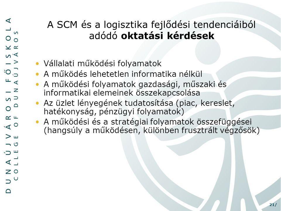 21/ A SCM és a logisztika fejlődési tendenciáiból adódó oktatási kérdések •Vállalati működési folyamatok •A működés lehetetlen informatika nélkül •A m