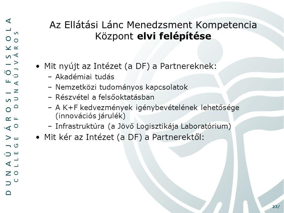 23/ Az Ellátási Lánc Menedzsment Kompetencia Központ elvi felépítése •Mit nyújt az Intézet (a DF) a Partnereknek: –Akadémiai tudás –Nemzetközi tudomán
