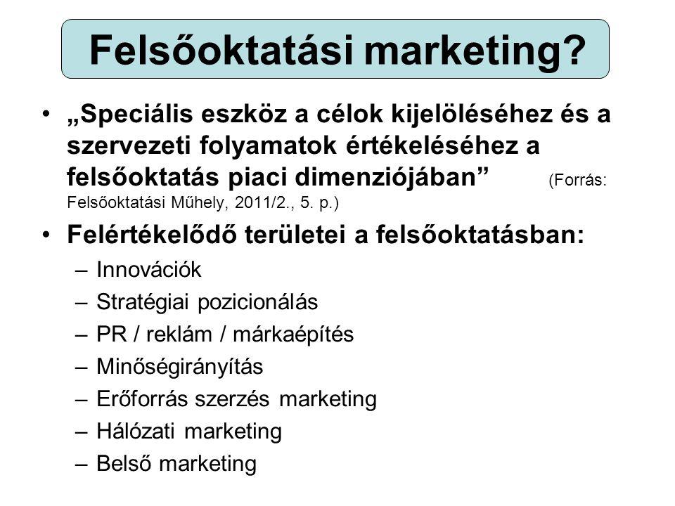 Felsőoktatási marketing.