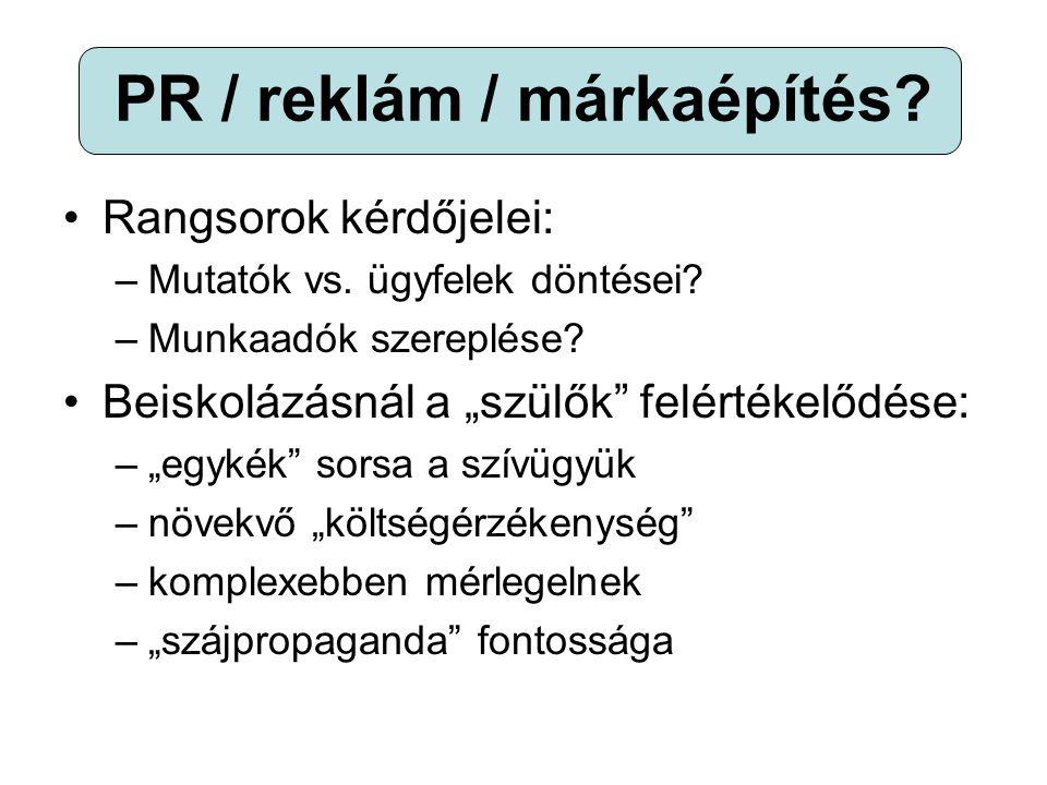 PR / reklám / márkaépítés. •Rangsorok kérdőjelei: –Mutatók vs.