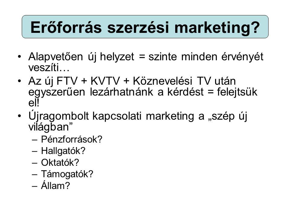 Erőforrás szerzési marketing.