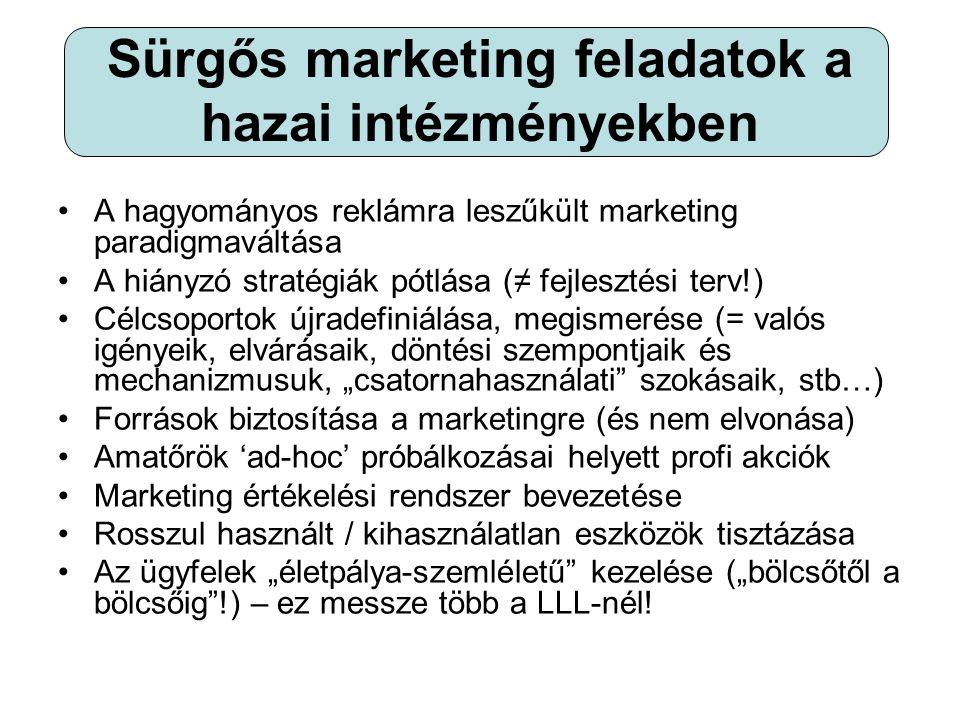 """Sürgős marketing feladatok a hazai intézményekben •A hagyományos reklámra leszűkült marketing paradigmaváltása •A hiányzó stratégiák pótlása (≠ fejlesztési terv!) •Célcsoportok újradefiniálása, megismerése (= valós igényeik, elvárásaik, döntési szempontjaik és mechanizmusuk, """"csatornahasználati szokásaik, stb…) •Források biztosítása a marketingre (és nem elvonása) •Amatőrök 'ad-hoc' próbálkozásai helyett profi akciók •Marketing értékelési rendszer bevezetése •Rosszul használt / kihasználatlan eszközök tisztázása •Az ügyfelek """"életpálya-szemléletű kezelése (""""bölcsőtől a bölcsőig !) – ez messze több a LLL-nél!"""