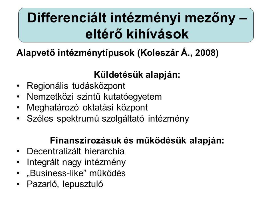 """Differenciált intézményi mezőny – eltérő kihívások Alapvető intézménytípusok (Koleszár Á., 2008) Küldetésük alapján: •Regionális tudásközpont •Nemzetközi szintű kutatóegyetem •Meghatározó oktatási központ •Széles spektrumú szolgáltató intézmény Finanszírozásuk és működésük alapján: •Decentralizált hierarchia •Integrált nagy intézmény •""""Business-like működés •Pazarló, lepusztuló"""