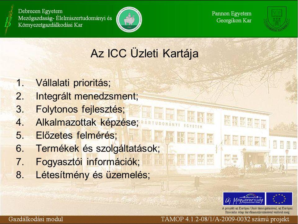 Az ICC Üzleti Kartája 1.Vállalati prioritás; 2.Integrált menedzsment; 3.Folytonos fejlesztés; 4.Alkalmazottak képzése; 5.Előzetes felmérés; 6.Termékek és szolgáltatások; 7.Fogyasztói információk; 8.Létesítmény és üzemelés;