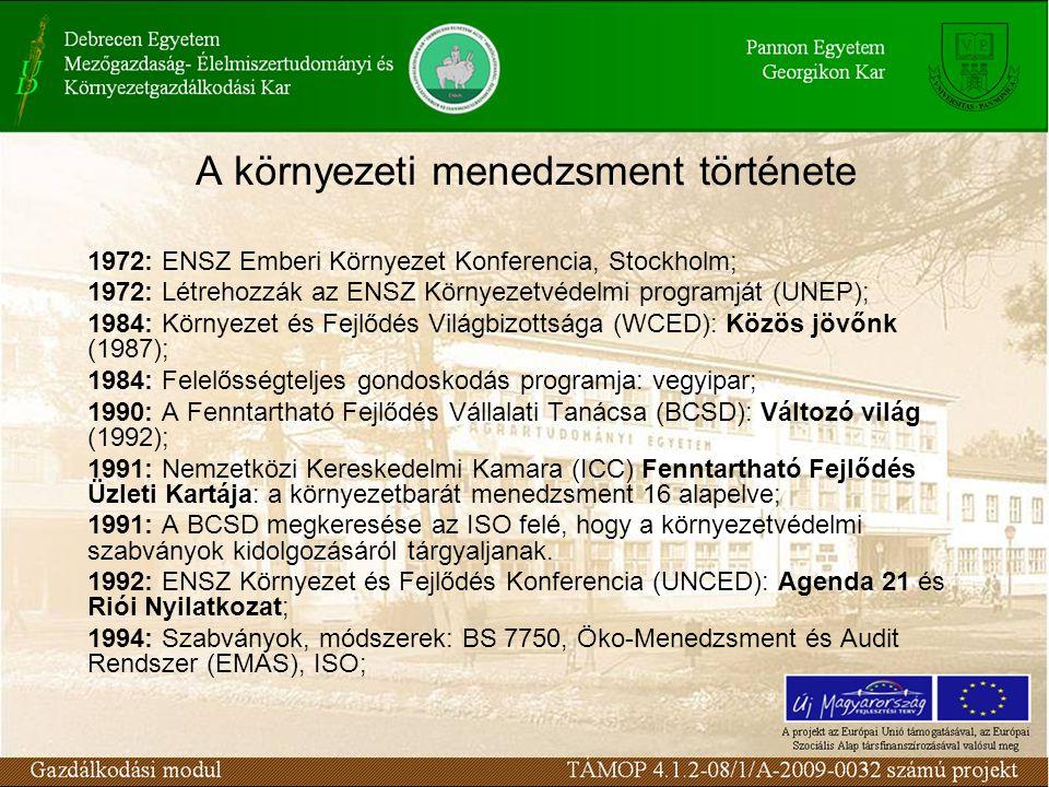 A környezeti menedzsment története 1972: ENSZ Emberi Környezet Konferencia, Stockholm; 1972: Létrehozzák az ENSZ Környezetvédelmi programját (UNEP); 1984: Környezet és Fejlődés Világbizottsága (WCED): Közös jövőnk (1987); 1984: Felelősségteljes gondoskodás programja: vegyipar; 1990: A Fenntartható Fejlődés Vállalati Tanácsa (BCSD): Változó világ (1992); 1991: Nemzetközi Kereskedelmi Kamara (ICC) Fenntartható Fejlődés Üzleti Kartája: a környezetbarát menedzsment 16 alapelve; 1991: A BCSD megkeresése az ISO felé, hogy a környezetvédelmi szabványok kidolgozásáról tárgyaljanak.
