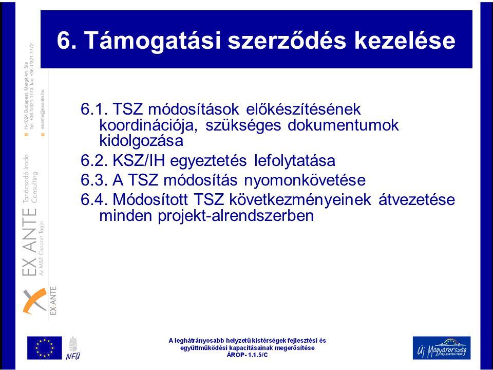 6. Támogatási szerződés kezelése 6.1. TSZ módosítások előkészítésének koordinációja, szükséges dokumentumok kidolgozása 6.2. KSZ/IH egyeztetés lefolyt