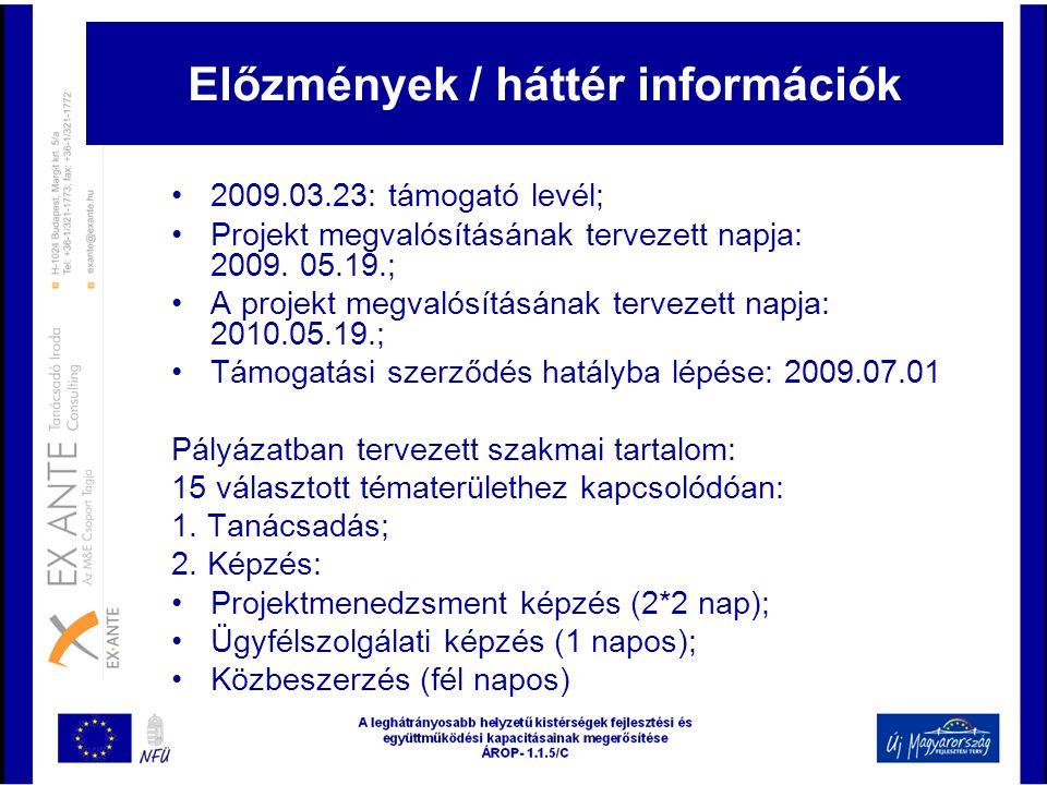 Előzmények / háttér információk •2009.03.23: támogató levél; •Projekt megvalósításának tervezett napja: 2009. 05.19.; •A projekt megvalósításának terv