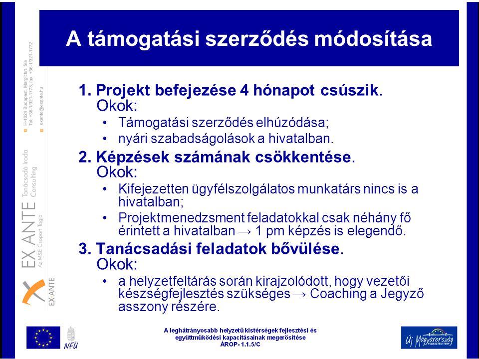 A támogatási szerződés módosítása 1. Projekt befejezése 4 hónapot csúszik. Okok: •Támogatási szerződés elhúzódása; •nyári szabadságolások a hivatalban