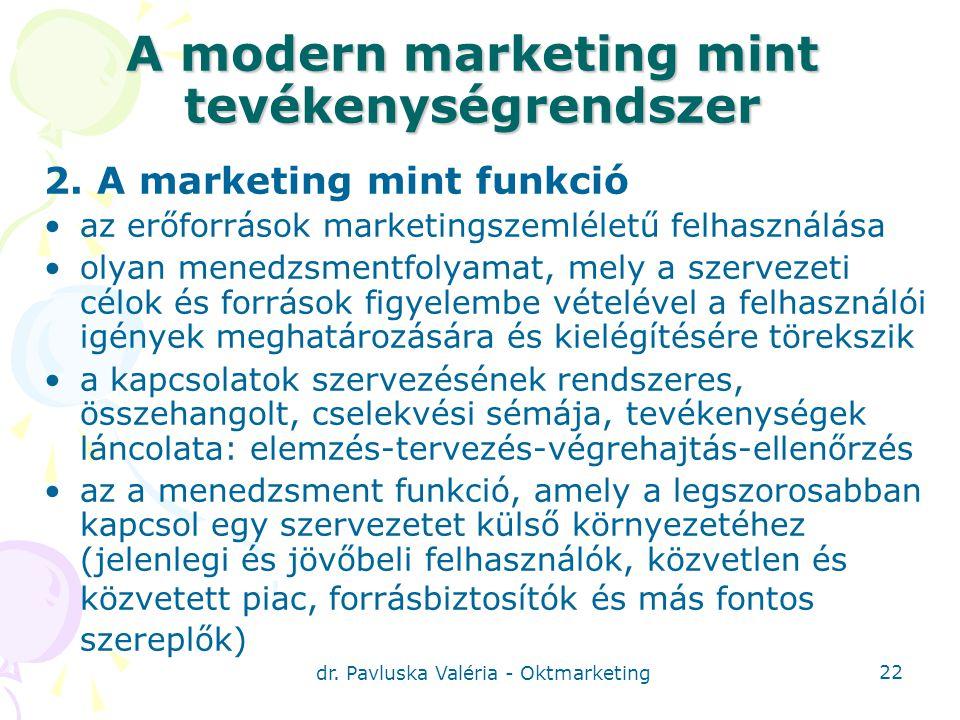 dr.Pavluska Valéria - Oktmarketing 22 A modern marketing mint tevékenységrendszer 2.