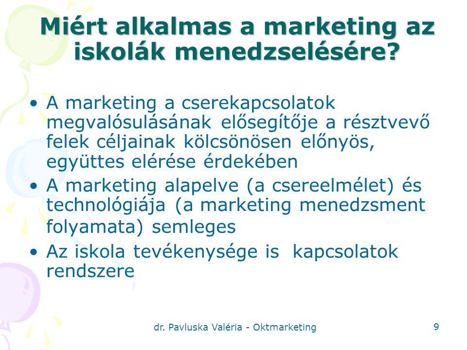 dr.Pavluska Valéria - Oktmarketing 9 Miért alkalmas a marketing az iskolák menedzselésére.