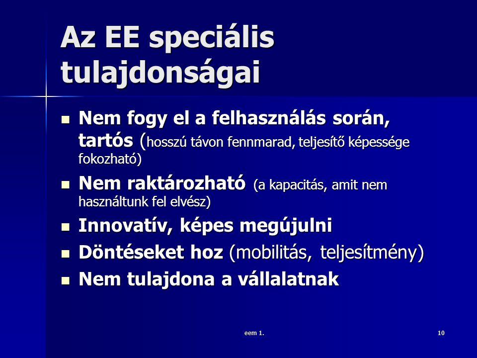 eem 1.10 Az EE speciális tulajdonságai  Nem fogy el a felhasználás során, tartós ( hosszú távon fennmarad, teljesítő képessége fokozható)  Nem raktározható (a kapacitás, amit nem használtunk fel elvész)  Innovatív, képes megújulni  Döntéseket hoz (mobilitás, teljesítmény)  Nem tulajdona a vállalatnak
