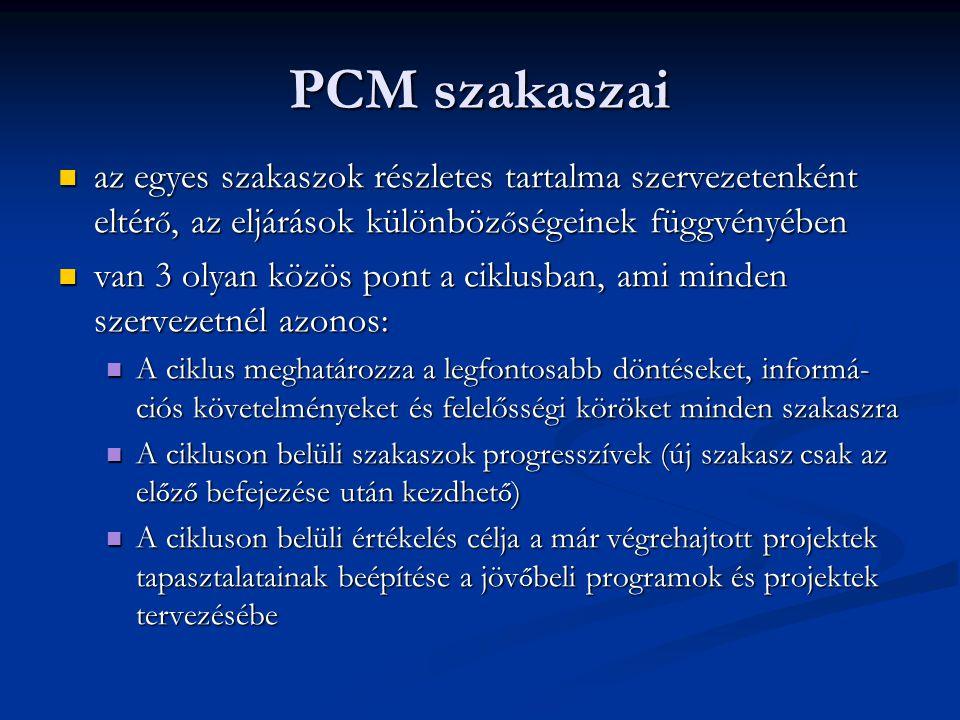 PCM szakaszai  az egyes szakaszok részletes tartalma szervezetenként eltér ő, az eljárások különböz ő ségeinek függvényében  van 3 olyan közös pont