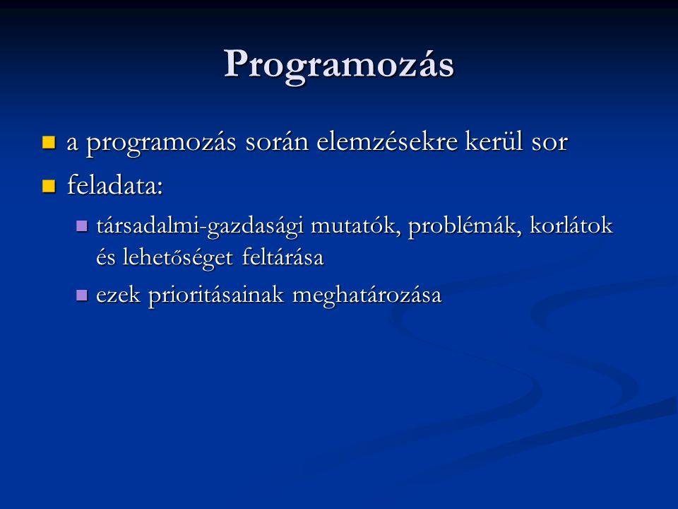Programozás  a programozás során elemzésekre kerül sor  feladata:  társadalmi-gazdasági mutatók, problémák, korlátok és lehet ő séget feltárása  e