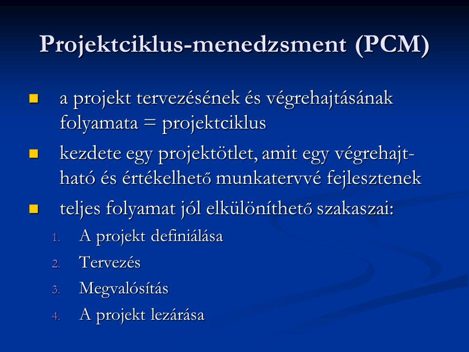 Projektciklus-menedzsment (PCM)  a projekt tervezésének és végrehajtásának folyamata = projektciklus  kezdete egy projektötlet, amit egy végrehajt-