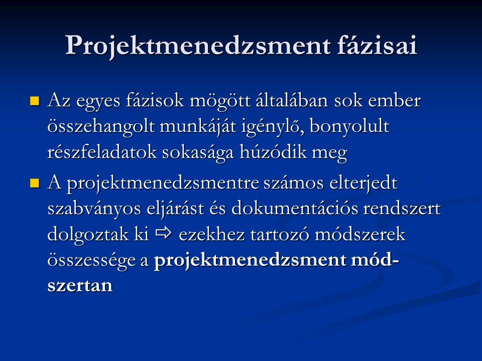 PCM módszertan  Az Európai Bizottság az 1990-es években vezet- te be a Project Cycle Management (PCM) mód- szertant  Azért volt ez szükséges, mert a megvalósított projektek értékelése során számos hiányosság bukkant fel  Az akkori projektek nagy része nem hozta meg a várt eredményt  legtöbb esetben a problémá- kat tervezési hiányosságokra lehetett visszavezetni