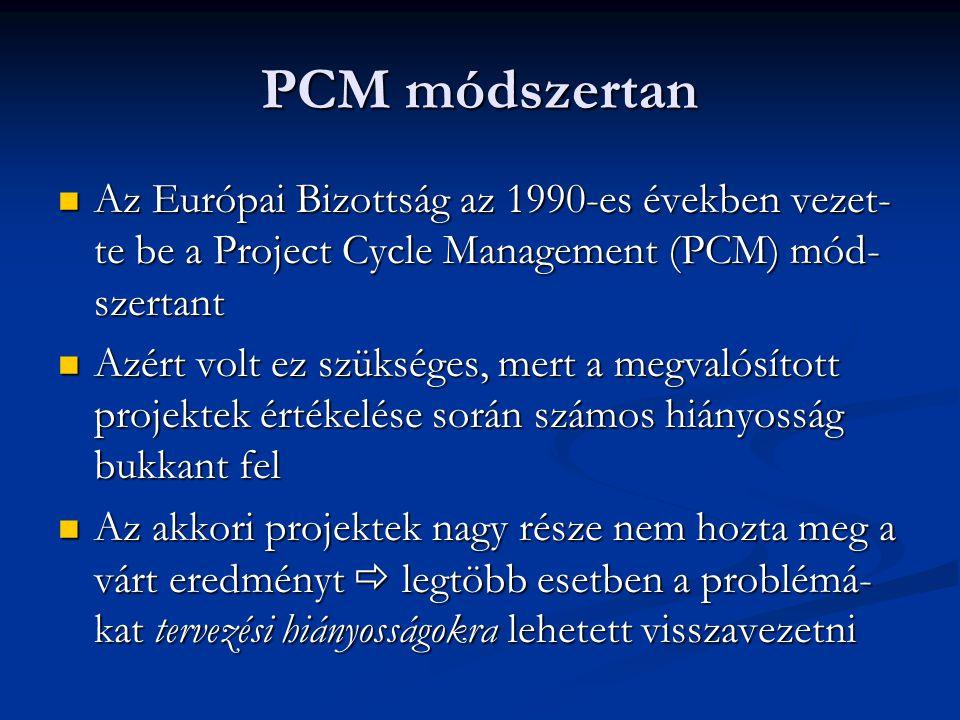 PCM módszertan  Az Európai Bizottság az 1990-es években vezet- te be a Project Cycle Management (PCM) mód- szertant  Azért volt ez szükséges, mert a