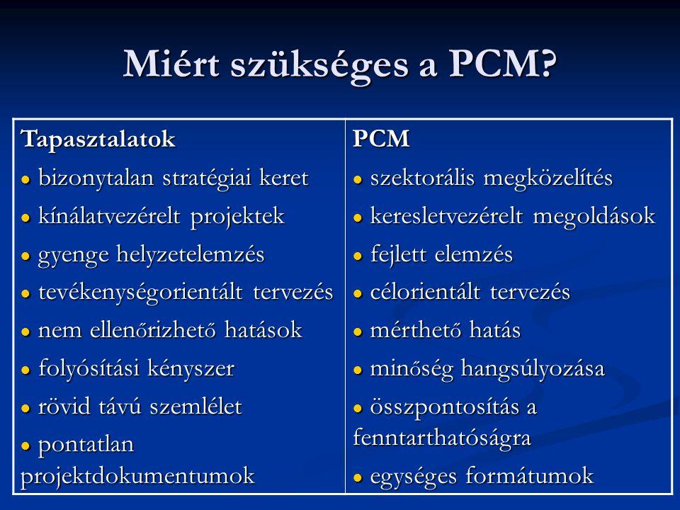 PCM alapelvek  projektciklus szakaszok – strukturált és megala- pozott döntéshozatal  részvétel biztosítása – érdekcsoportok bevonás a döntéshozatalba  logikai keretmátrix – átfogó és konzisztens elemzés  fenntarthatóság – el ő nyök folyamatosságát biz- tosító mechanizmusok  integrált megközelítés – vertikális integráció és egységes dokumentáció