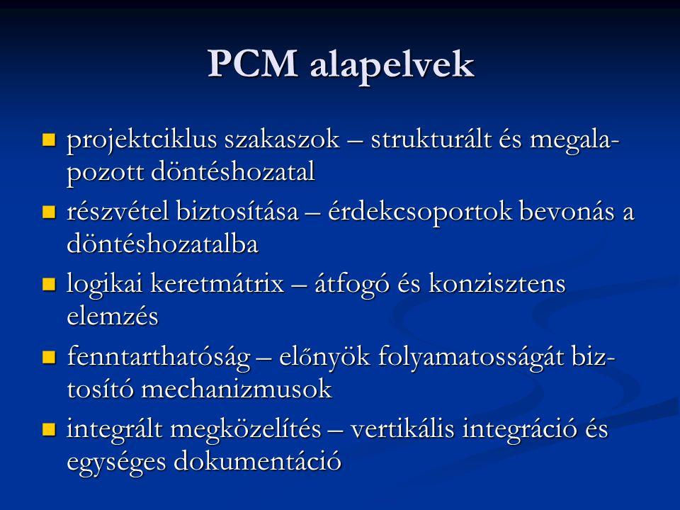 PCM alapelvek  projektciklus szakaszok – strukturált és megala- pozott döntéshozatal  részvétel biztosítása – érdekcsoportok bevonás a döntéshozatal