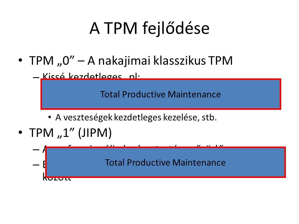 """A TPM fejlődése • TPM """"0"""" – A nakajimai klasszikus TPM – Kissé kezdetleges, pl: • Nincs állapotvizsgálat • Nincs szó a karbantartási információ szerep"""