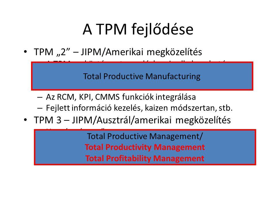 """A TPM fejlődése • TPM """"2"""" – JIPM/Amerikai megközelítés – A TPM eszköztára a termelésben is alkalmazható – A veszteségek kifinomult kezelése – A TPM bő"""