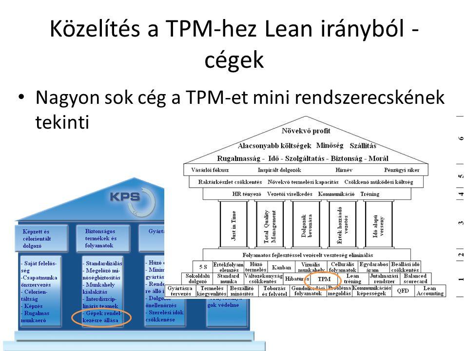 Közelítés a TPM-hez Lean irányból - cégek • Ezzel szemben a mai felfogás: