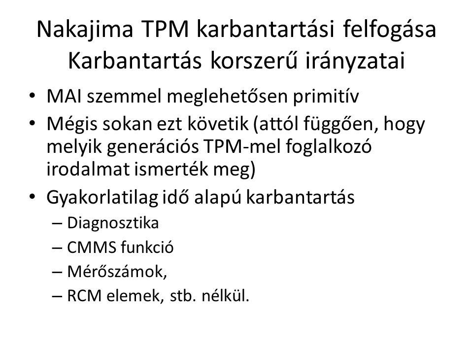 Nakajima TPM karbantartási felfogása Karbantartás korszerű irányzatai • MAI szemmel meglehetősen primitív • Mégis sokan ezt követik (attól függően, ho