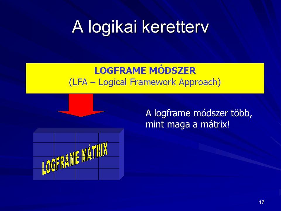 17 A logikai keretterv A logframe módszer több, mint maga a mátrix!