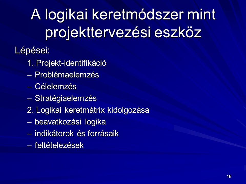 18 A logikai keretmódszer mint projekttervezési eszköz Lépései: 1. Projekt-identifikáció –Problémaelemzés –Célelemzés –Stratégiaelemzés 2. Logikai ker