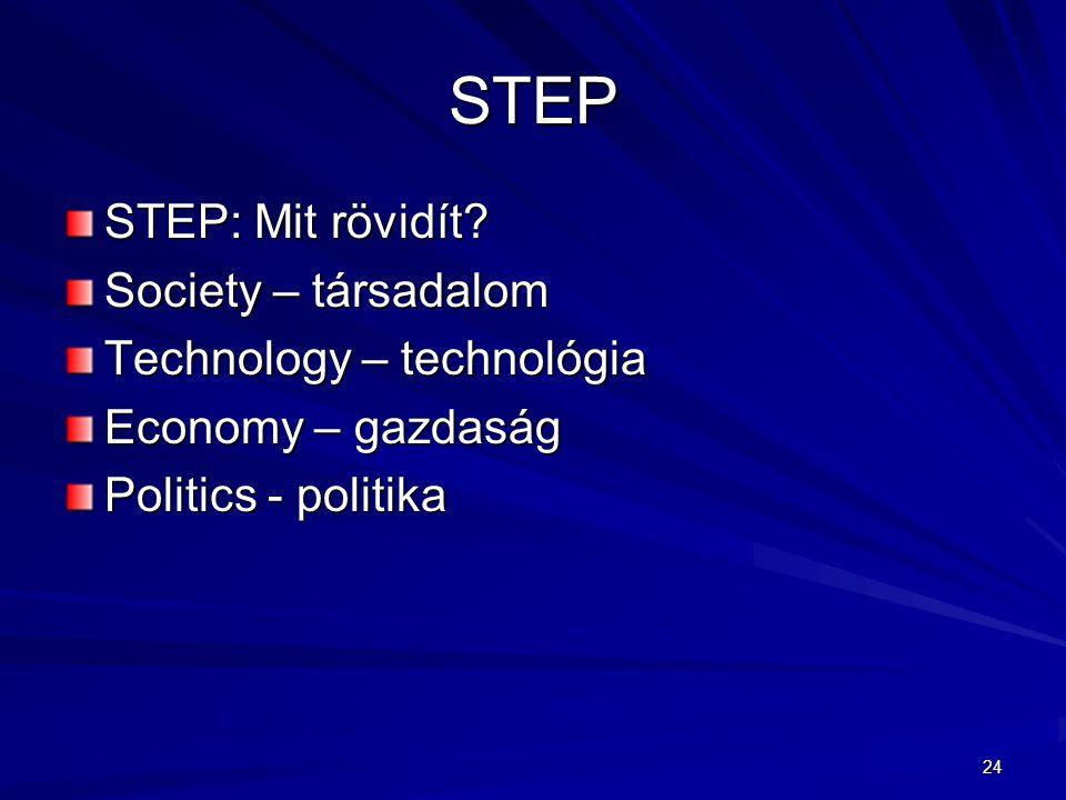 24 STEP STEP: Mit rövidít? Society – társadalom Technology – technológia Economy – gazdaság Politics - politika