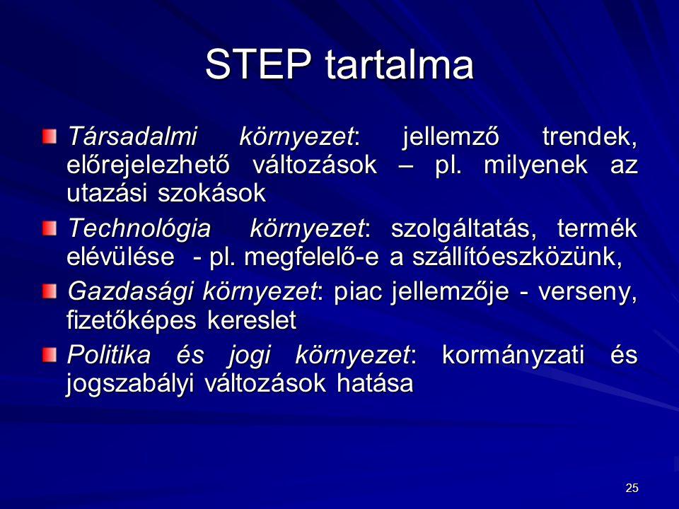 25 STEP tartalma Társadalmi környezet: jellemző trendek, előrejelezhető változások – pl. milyenek az utazási szokások Technológia környezet: szolgálta