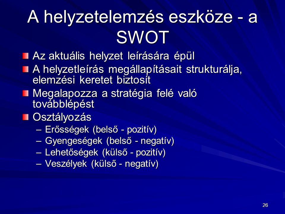 26 A helyzetelemzés eszköze - a SWOT Az aktuális helyzet leírására épül A helyzetleírás megállapításait strukturálja, elemzési keretet biztosít Megala
