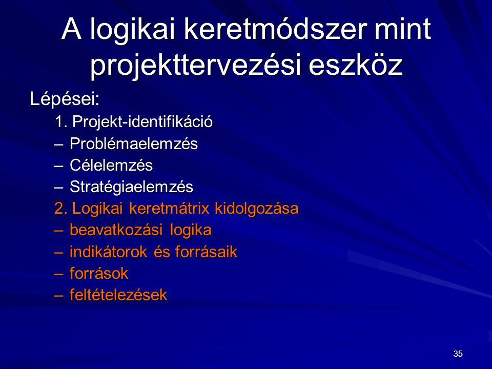 35 A logikai keretmódszer mint projekttervezési eszköz Lépései: 1. Projekt-identifikáció –Problémaelemzés –Célelemzés –Stratégiaelemzés 2. Logikai ker