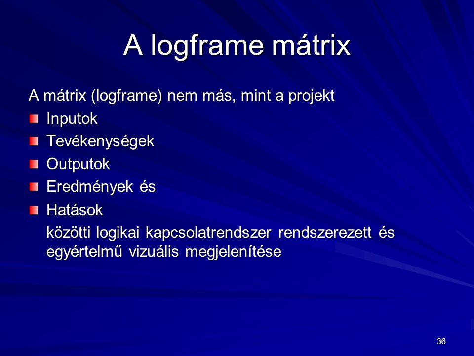 36 A logframe mátrix A mátrix (logframe) nem más, mint a projekt InputokTevékenységekOutputok Eredmények és Hatások közötti logikai kapcsolatrendszer